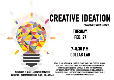Creative Ideation Workshop
