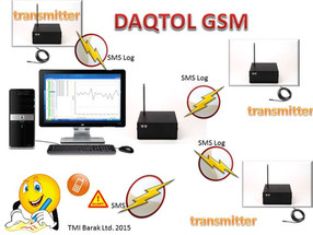 GSM or Cloud Datalogger