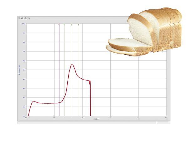 GlutoPeak Curve toast.png