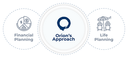 OrionApproach.png