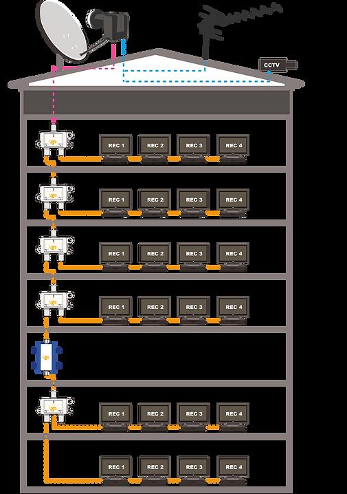 dLNB 1SAT_dynamic.png