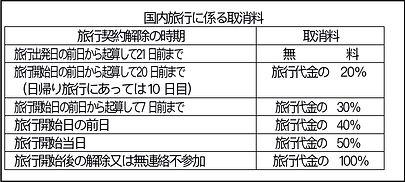 国内旅行に係る取消料.jpg