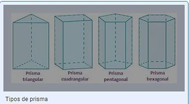 Tipos de Prisma.png