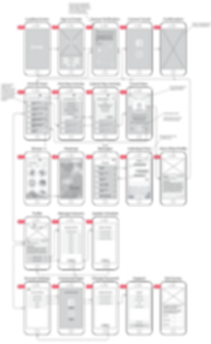 Friendly Wireframes.png