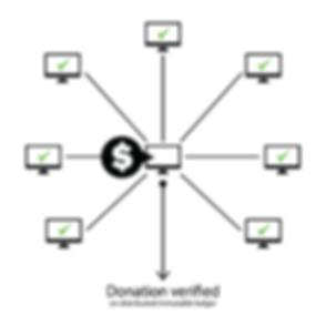 Blockchain donation verification-01.png