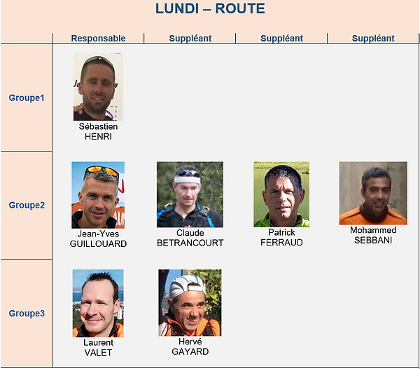 Lundi-route.PNG