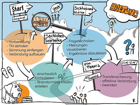 Isa_ONLINE_Meetings_Weg_klein.jpg