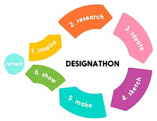 Designathon-Cycle.png
