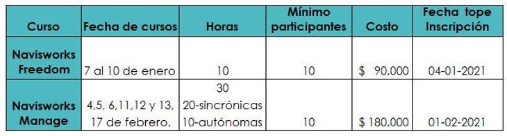 fechas y cursos.JPG