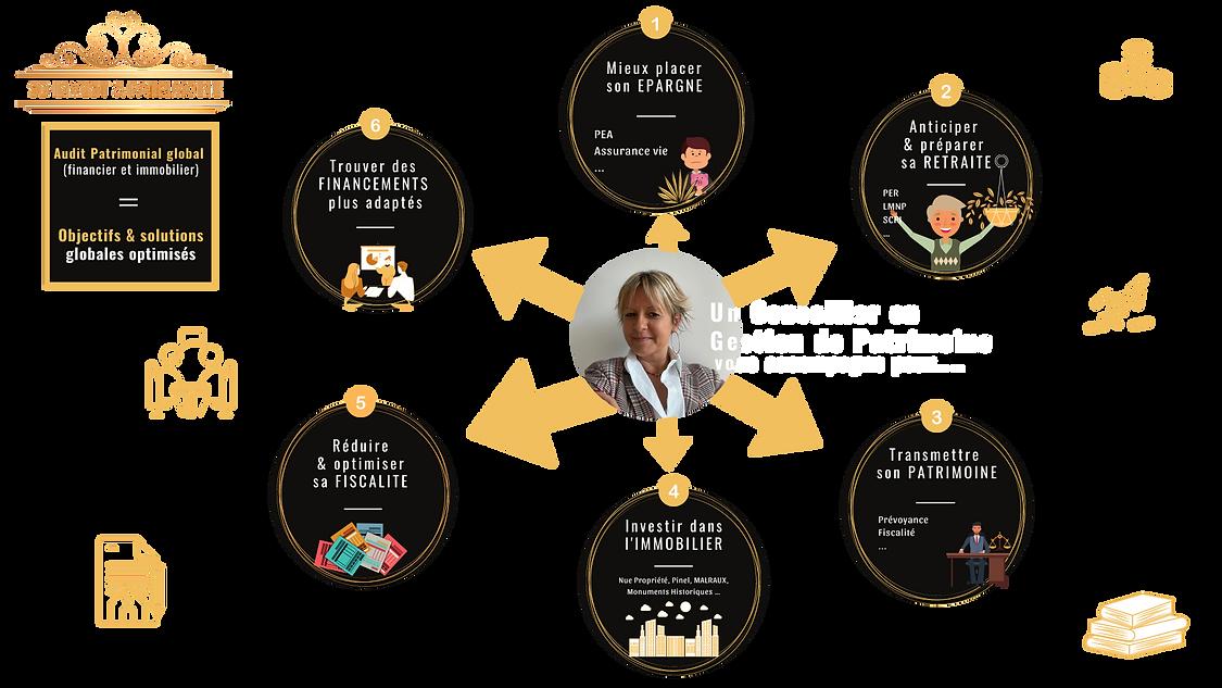 Infographie-la-gestion-de-patrimoine.png
