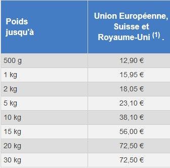 Colissimo-tarifs-europe.jpg