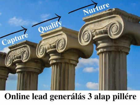 Az online lead generálás három építő eleme