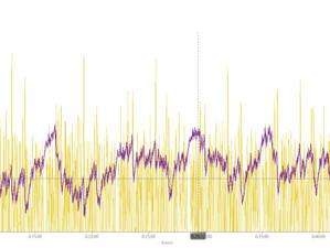 La Capacidad de reserva funcional dinámica (dFRC) de Tomi Misser en el Camp Cat. de Ciclocross