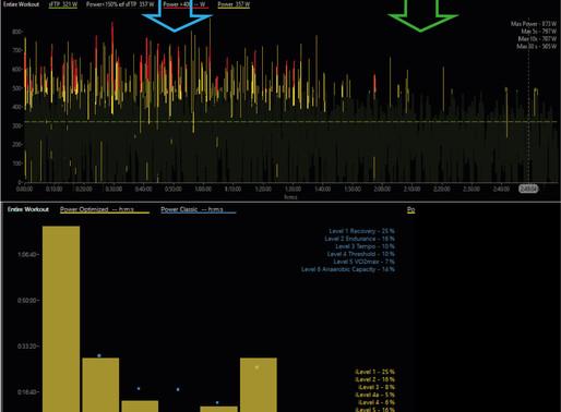 Parte del análisis del esfuerzo en una carrera de MTB