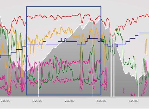 Analizando y comparando las dos ascensiones de Roberto Bou en XCM