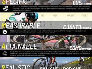 Ciclismo S.M.A.R.T