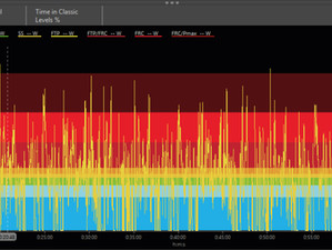 Parte del análisis de la carrera Open BCN Tomi Misser, 1er Clasificado Élite
