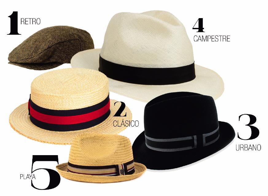 Un sombrero para cada caballero in puerto rico magazine revista moda jpg  873x638 Hombre puerto rican 439764d81d4