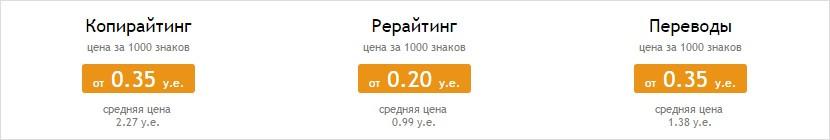 Минимальные и средние цены Advego