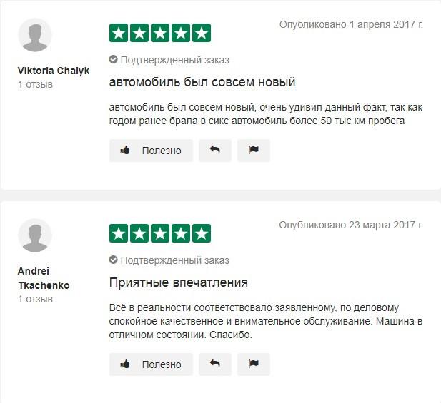Отзывы о Rentalcars