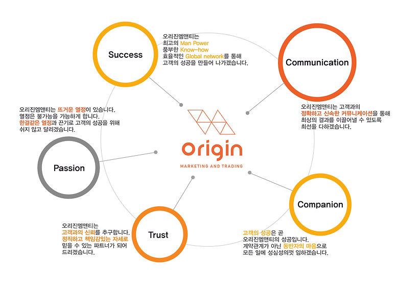 originmnt vision1-3.jpg