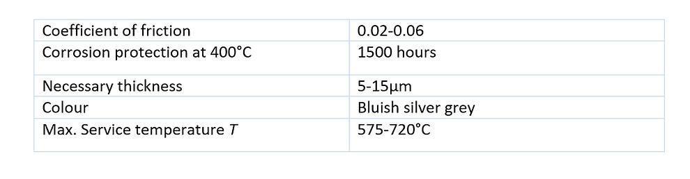 Molybdänsulfid MoS2 Eigenschaften