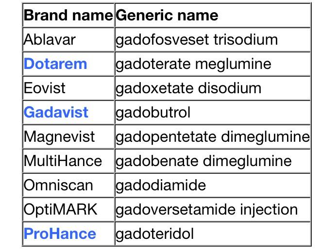 magnevist, multihance, omniscan, optimark types of gadolinium. MRI Contrast medium.