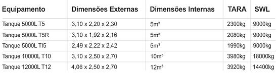 Tabela_Tanque_Aço_carbono.png