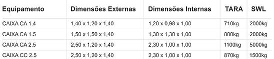 Tabela_Caixas_Metálicas.png