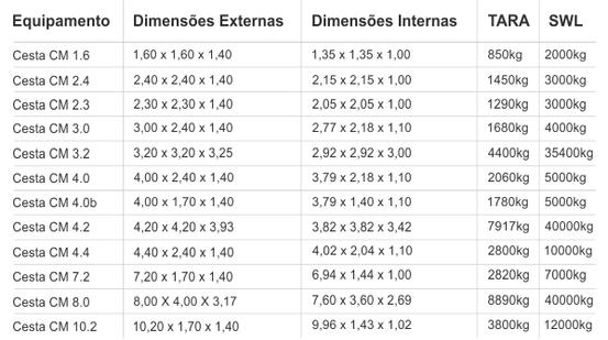 Tabela_Cestas_Metálicas.png
