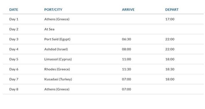 3 continent itinerary.jpg