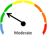 RPE intensity chart displaying moderate activity.