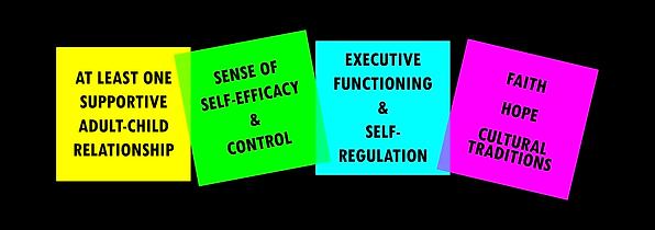 Adverse Childhood Experience / ACE / Toxic Stress / Resilience / Tolerable Stress / Resilience / Childhood Stress / Childhood Trauma / KidsMates / Dr. Rosemary Martoma