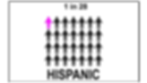 In the US, 1 in 28 hispanic children has a currently incarcerated parent. KidsMates Inc. Infographic.