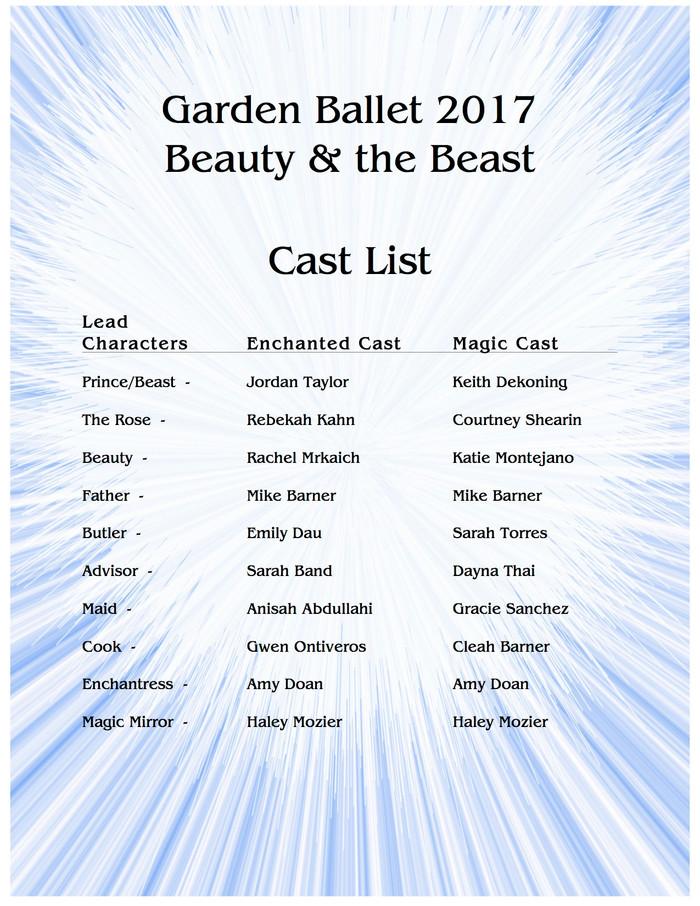 Casting!