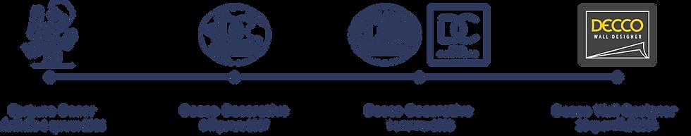 ลำดับ Logo.png