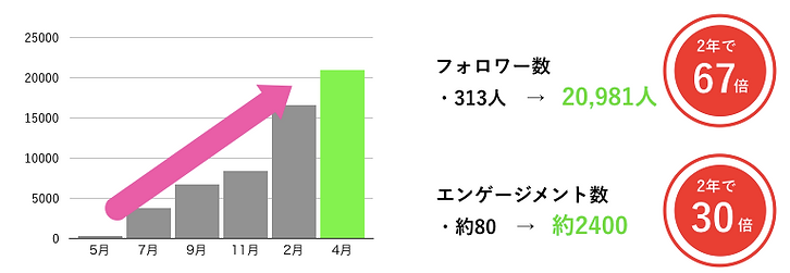 スクリーンショット 2019-08-08 0.27.04.png