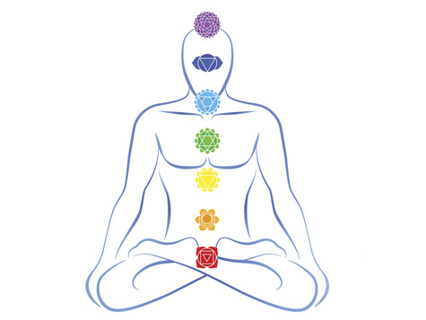 The Seven Chakra Symbols and Their Meaning
