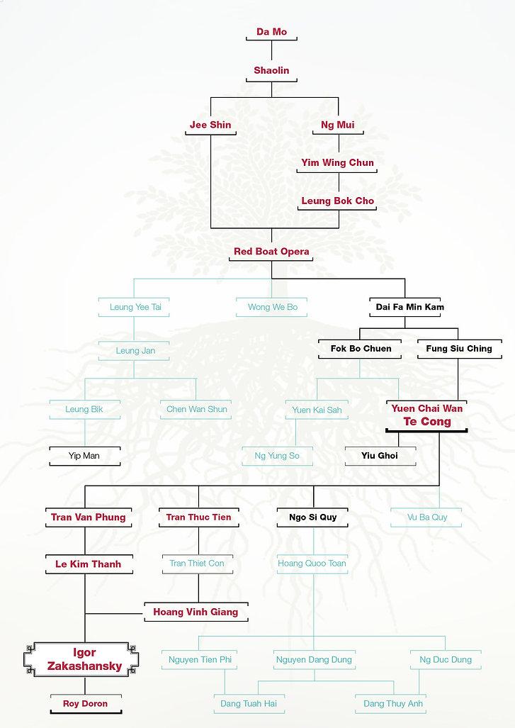 עץ השיטה-אתר.jpg