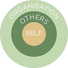 self others organisation.jpg