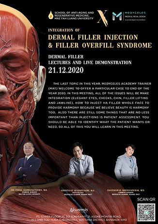 3RD MMFD INTEGRATION OF DERMAL FILLER INJECTION & FILLER OVERFILL SYNDROME