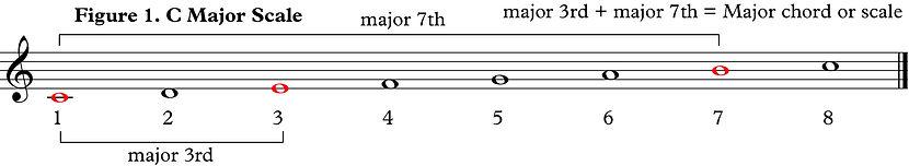 Bb Major Scale.jpg