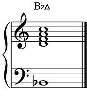 Bb Major Chord.jpg