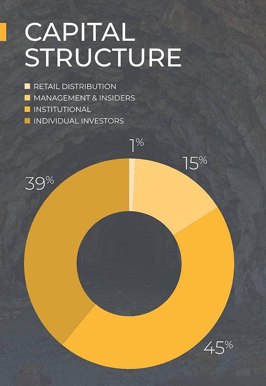 capital-structure.jpg