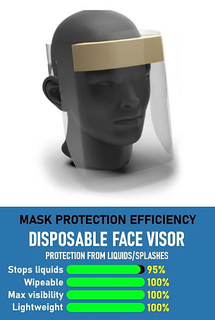 Disposable Face Visor Homepage image JPE