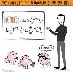 Happiness Equation