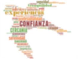 marca_personal_jorge_marañon_nube_tags.