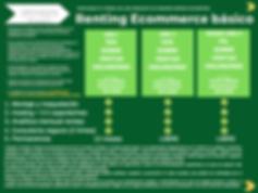Renting Ecommerce La Bisagra abril 2020.