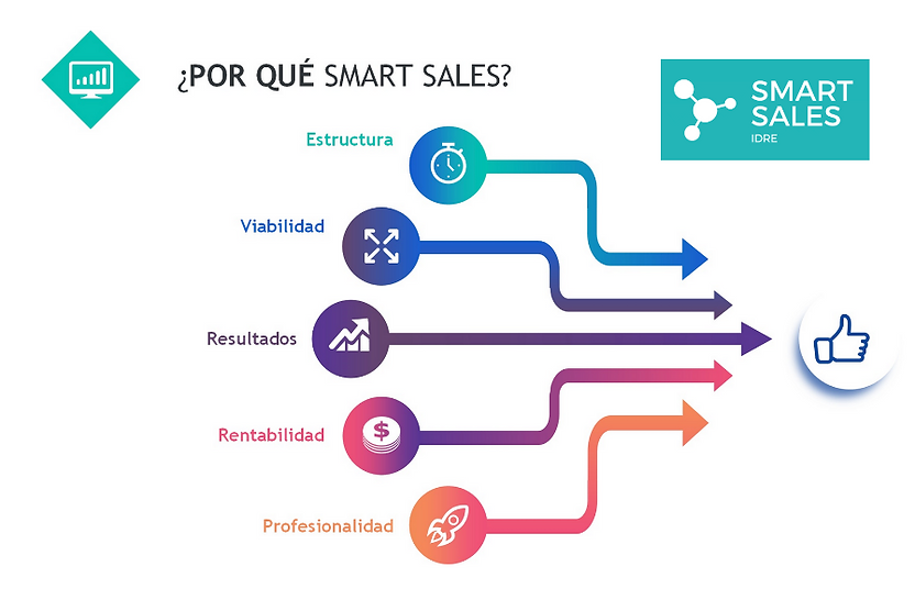 por qué smart sales.png