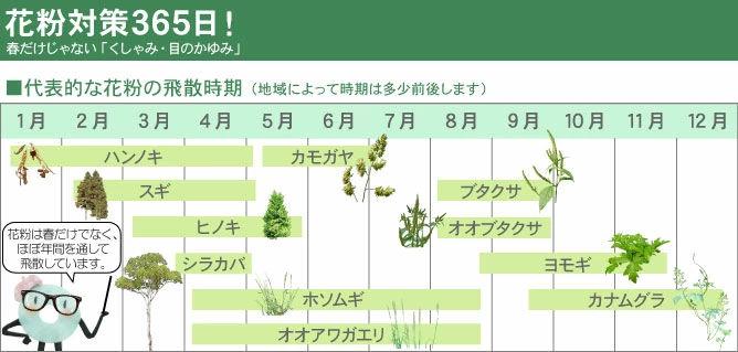 a03-9_pollen365_668.jpg